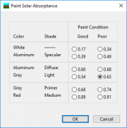 Paint Solar Adsorptance